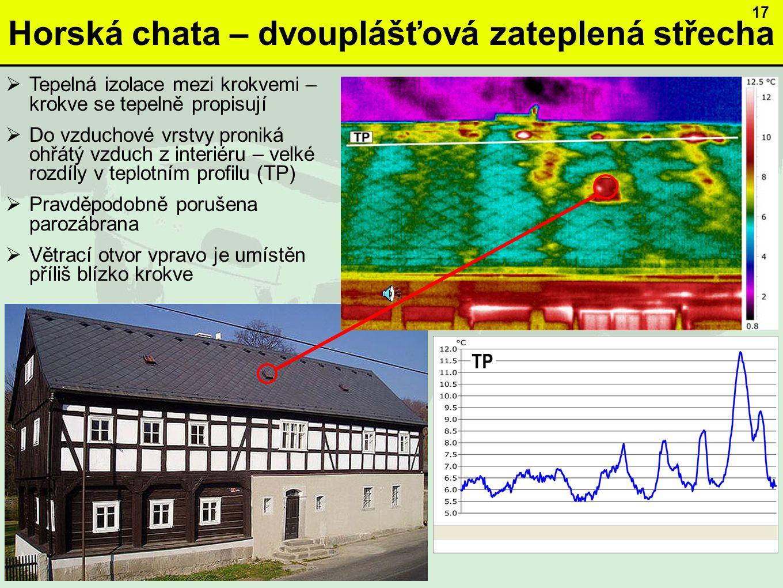 Horská chata – dvouplášťová zateplená střecha  Tepelná izolace mezi krokvemi – krokve se tepelně propisují  Do vzduchové vrstvy proniká ohřátý vzduch z interiéru – velké rozdíly v teplotním profilu (TP)  Pravděpodobně porušena parozábrana  Větrací otvor vpravo je umístěn příliš blízko krokve 17