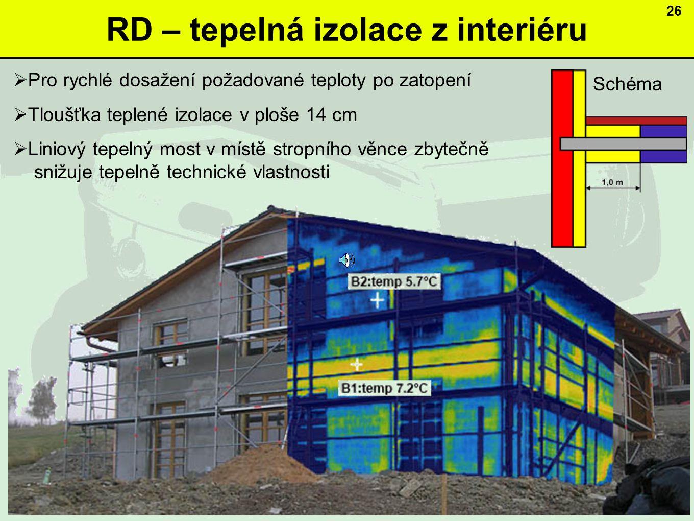 RD – tepelná izolace z interiéru 26 Schéma  Pro rychlé dosažení požadované teploty po zatopení  Tloušťka teplené izolace v ploše 14 cm  Liniový tepelný most v místě stropního věnce zbytečně snižuje tepelně technické vlastnosti