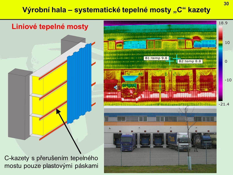 """Výrobní hala – systematické tepelné mosty """"C kazety C-kazety s přerušením tepelného mostu pouze plastovými páskami Liniové tepelné mosty 30"""