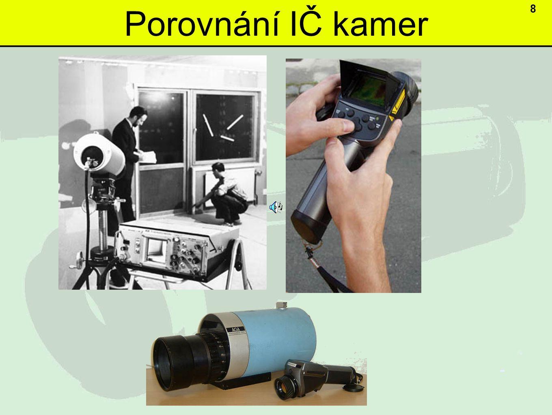 Podstata termografie Elektromagnetické spektrum  Každé těleso s t > 0 K vyzařuje elektromagnetické záření  Na základě úmluvy je el.