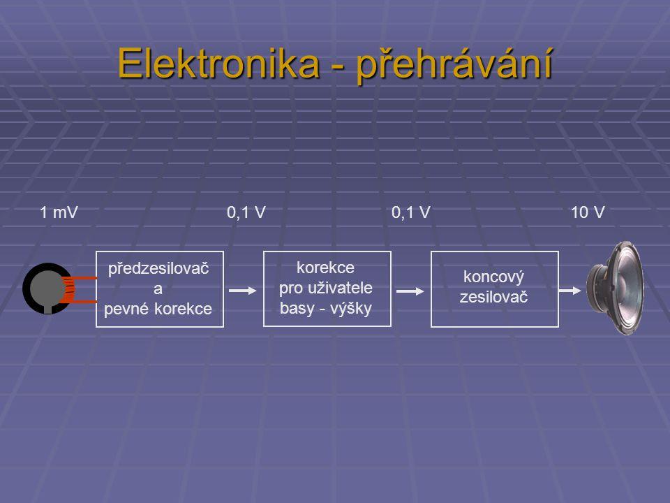 Elektronika - přehrávání předzesilovač a pevné korekce korekce pro uživatele basy - výšky koncový zesilovač 1 mV 0,1 V 0,1 V 10 V