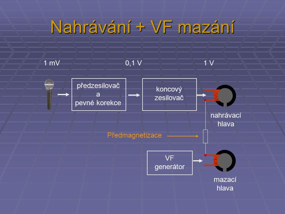 Nahrávání + VF mazání předzesilovač a pevné korekce koncový zesilovač 1 mV 0,1 V 1 V nahrávací hlava mazací hlava VF generátor Předmagnetizace