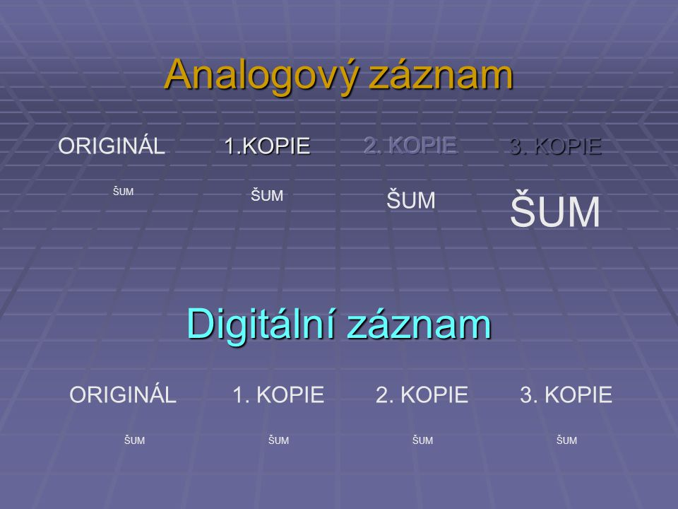 Analogový záznam 3. KOPIE ŠUM 1.KOPIE ŠUM ORIGINÁL ŠUM Digitální záznam 3. KOPIE ŠUM 2. KOPIE ŠUM 1. KOPIE ŠUM ORIGINÁL ŠUM