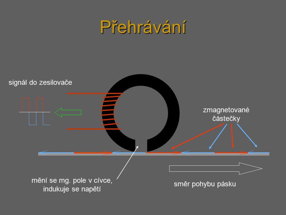 signál do zesilovače zmagnetované částečky směr pohybu pásku Přehrávání mění se mg. pole v cívce, indukuje se napětí
