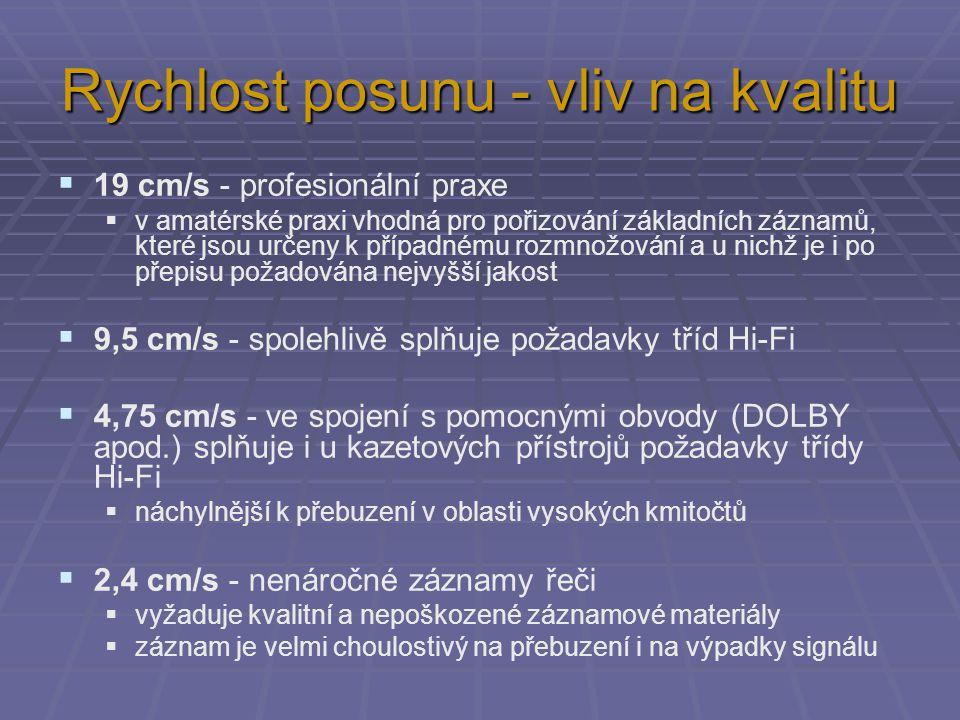 Analogový záznam 3.KOPIE ŠUM 1.KOPIE ŠUM ORIGINÁL ŠUM Digitální záznam 3.