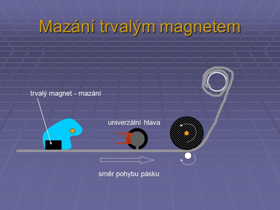 Mazání trvalým magnetem směr pohybu pásku mazací hlava při přehrávání univerzální hlava