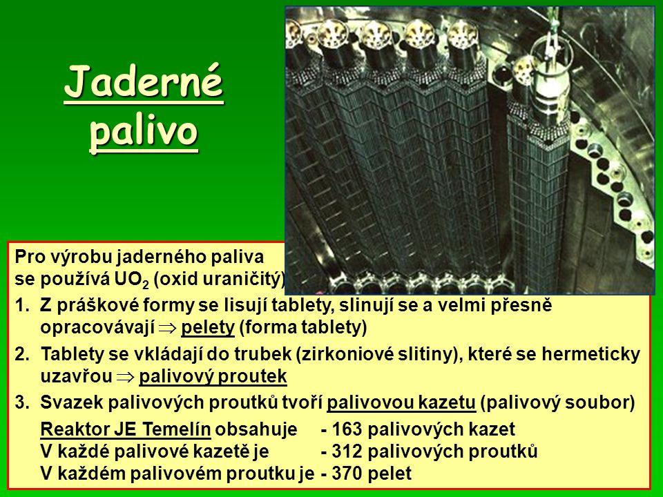 Jaderné palivo Pro výrobu jaderného paliva se používá UO 2 (oxid uraničitý). 1.Z práškové formy se lisují tablety, slinují se a velmi přesně opracováv