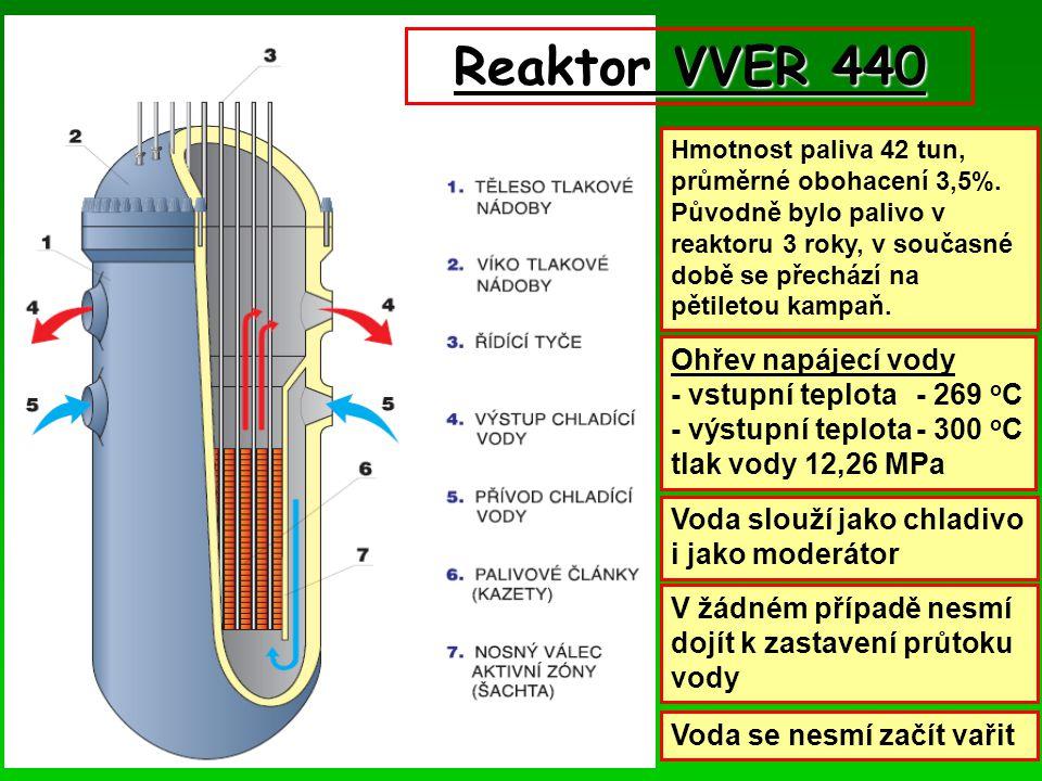 Reaktor VVER 440 Ohřev napájecí vody - vstupní teplota- 269 o C - výstupní teplota- 300 o C tlak vody 12,26 MPa Voda slouží jako chladivo i jako moderátor Voda se nesmí začít vařit V žádném případě nesmí dojít k zastavení průtoku vody Hmotnost paliva 42 tun, průměrné obohacení 3,5%.