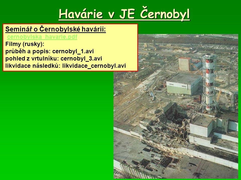 Havárie v JE Černobyl Seminář o Černobylské havárii: cernobylska_havarie.pdf Filmy (rusky): průběh a popis: cernobyl_1.avi pohled z vrtulníku: cernobyl_3.avi likvidace následků: likvidace_cernobyl.avi