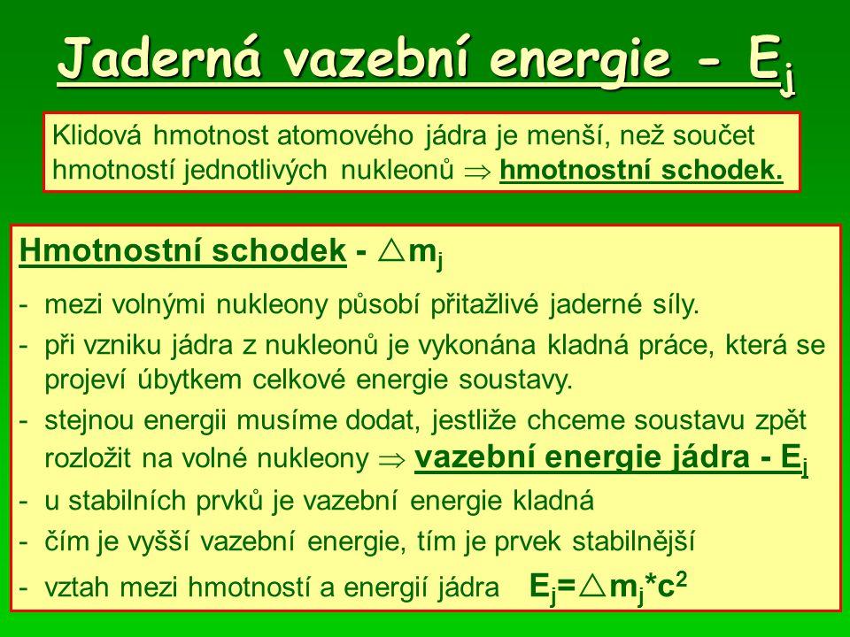Jaderná vazební energie - E j Klidová hmotnost atomového jádra je menší, než součet hmotností jednotlivých nukleonů  hmotnostní schodek. Hmotnostní s