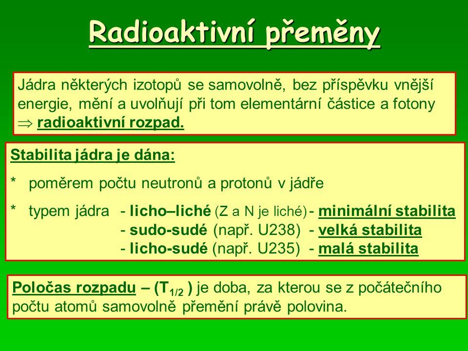 Radioaktivní přeměny Jádra některých izotopů se samovolně, bez příspěvku vnější energie, mění a uvolňují při tom elementární částice a fotony  radioa