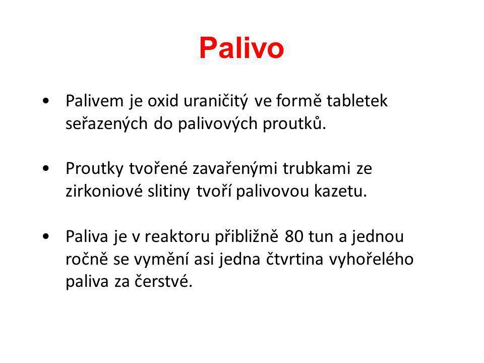 Palivo Palivem je oxid uraničitý ve formě tabletek seřazených do palivových proutků. Proutky tvořené zavařenými trubkami ze zirkoniové slitiny tvoří p
