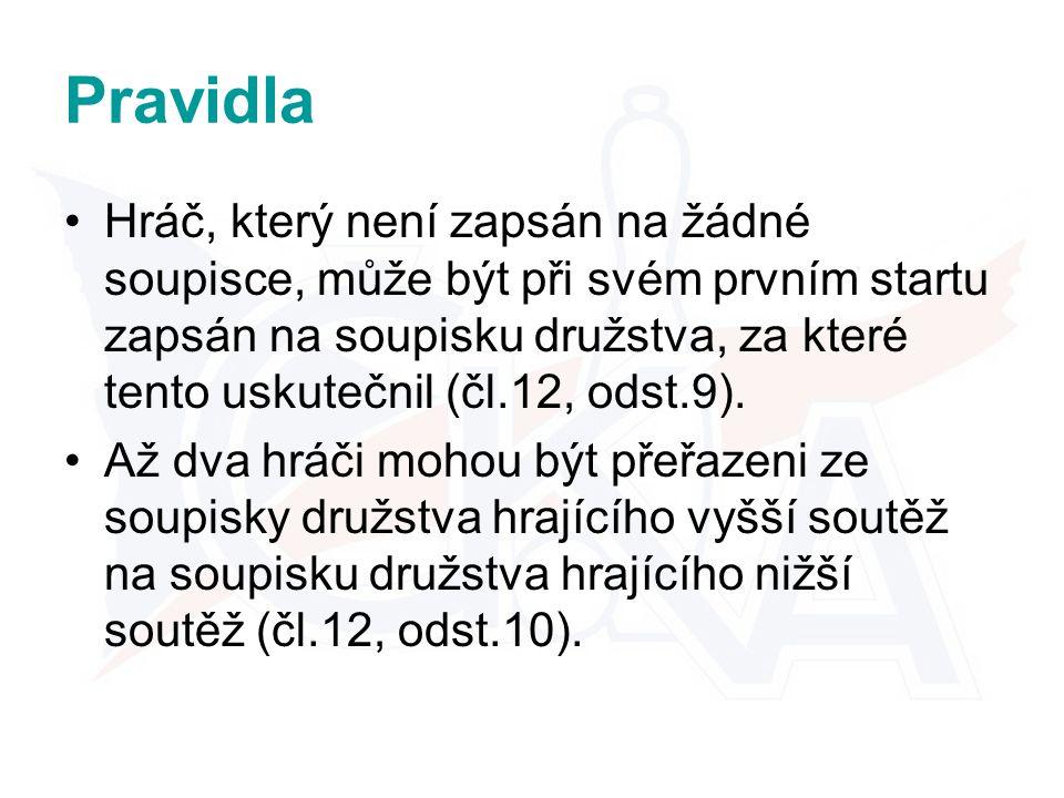 Pravidla Hráč, který není zapsán na žádné soupisce, může být při svém prvním startu zapsán na soupisku družstva, za které tento uskutečnil (čl.12, odst.9).