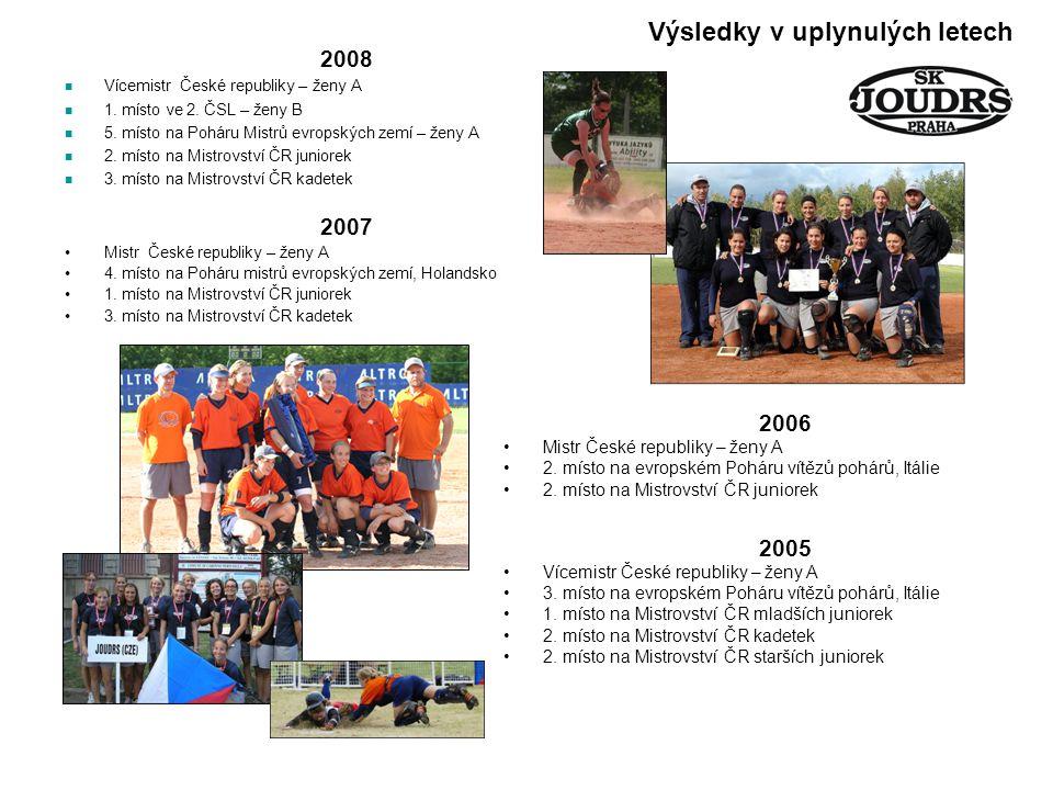 2008 Vícemistr České republiky – ženy A 1. místo ve 2.
