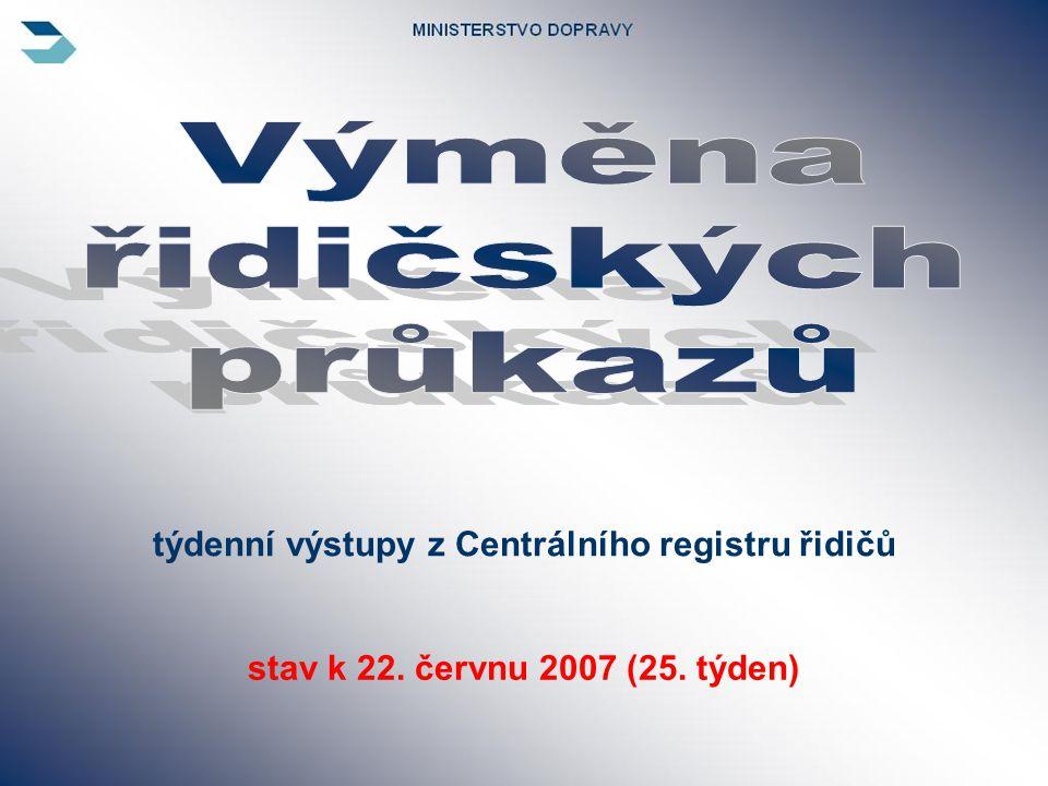 stav k 22. červnu 2007 (25. týden) týdenní výstupy z Centrálního registru řidičů