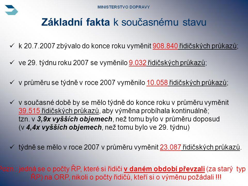 k 20.7.2007 zbývalo do konce roku vyměnit 908.840 řidičských průkazů; ve 29.