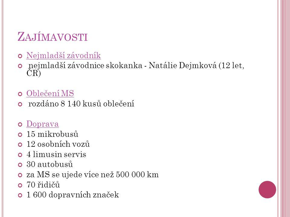 Z AJÍMAVOSTI Nejmladší závodník nejmladší závodnice skokanka - Natálie Dejmková (12 let, ČR) Oblečení MS rozdáno 8 140 kusů oblečení Doprava 15 mikrob