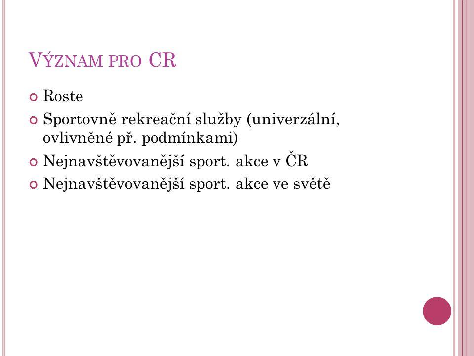 V ÝZNAM PRO CR Roste Sportovně rekreační služby (univerzální, ovlivněné př. podmínkami) Nejnavštěvovanější sport. akce v ČR Nejnavštěvovanější sport.