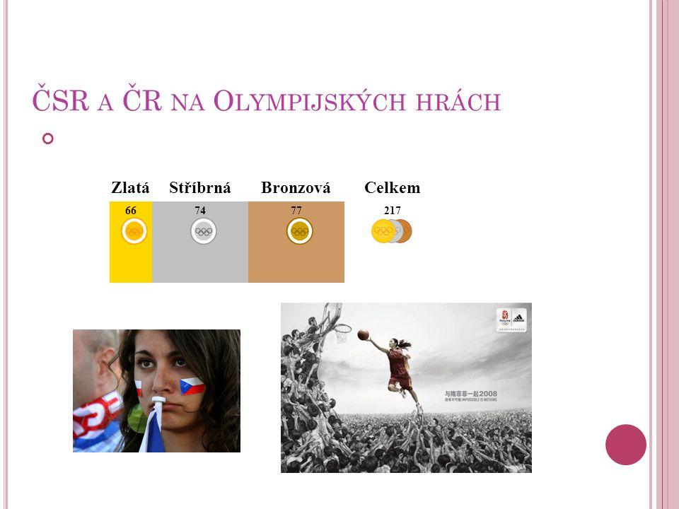 ČSR A ČR NA O LYMPIJSKÝCH HRÁCH ZlatáStříbrnáBronzováCelkem 667477217
