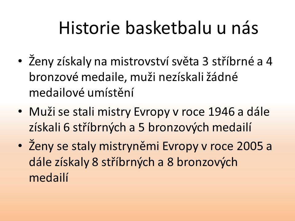 Historie basketbalu u nás Ženy získaly na mistrovství světa 3 stříbrné a 4 bronzové medaile, muži nezískali žádné medailové umístění Muži se stali mistry Evropy v roce 1946 a dále získali 6 stříbrných a 5 bronzových medailí Ženy se staly mistryněmi Evropy v roce 2005 a dále získaly 8 stříbrných a 8 bronzových medailí