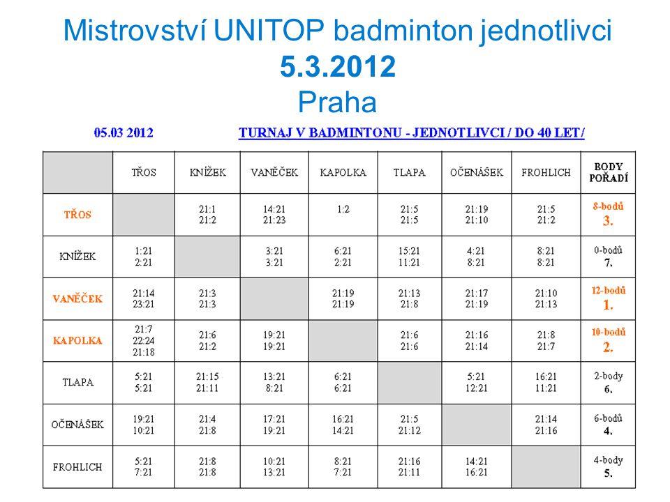 Mistrovství UNITOP badminton jednotlivci 5.3.2012 Praha