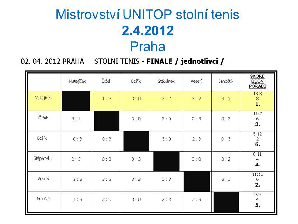 Mistrovství UNITOP stolní tenis 2.4.2012 Praha