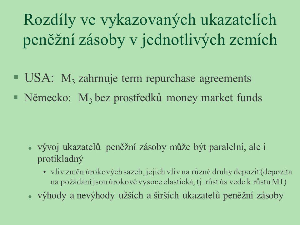 Rozdíly ve vykazovaných ukazatelích peněžní zásoby v jednotlivých zemích §USA: M 3 zahrnuje term repurchase agreements §Německo: M 3 bez prostředků mo