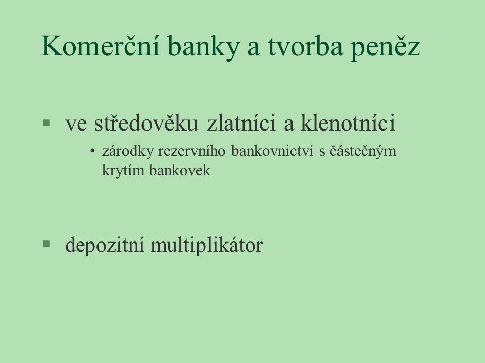 Komerční banky a tvorba peněz § ve středověku zlatníci a klenotníci zárodky rezervního bankovnictví s částečným krytím bankovek § depozitní multipliká