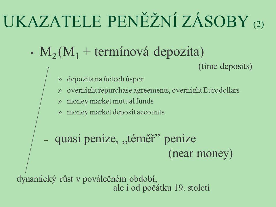 UKAZATELE PENĚŽNÍ ZÁSOBY (2) M 2 (M 1 + termínová depozita) (time deposits) » depozita na účtech úspor » overnight repurchase agreements, overnight Eu