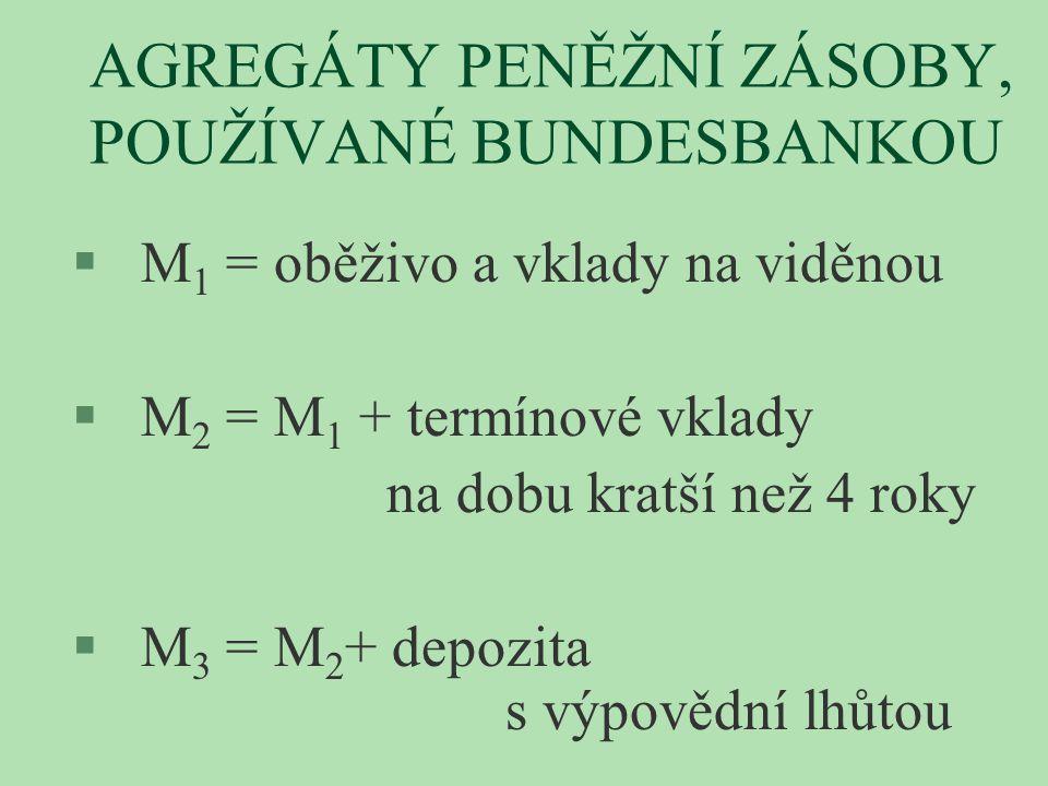 AGREGÁTY PENĚŽNÍ ZÁSOBY, POUŽÍVANÉ BUNDESBANKOU § M 1 = oběživo a vklady na viděnou § M 2 = M 1 + termínové vklady na dobu kratší než 4 roky § M 3 = M