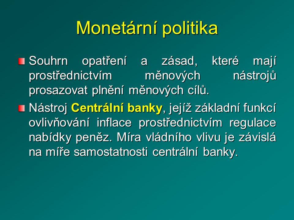 Souhrn opatření a zásad, které mají prostřednictvím měnových nástrojů prosazovat plnění měnových cílů.