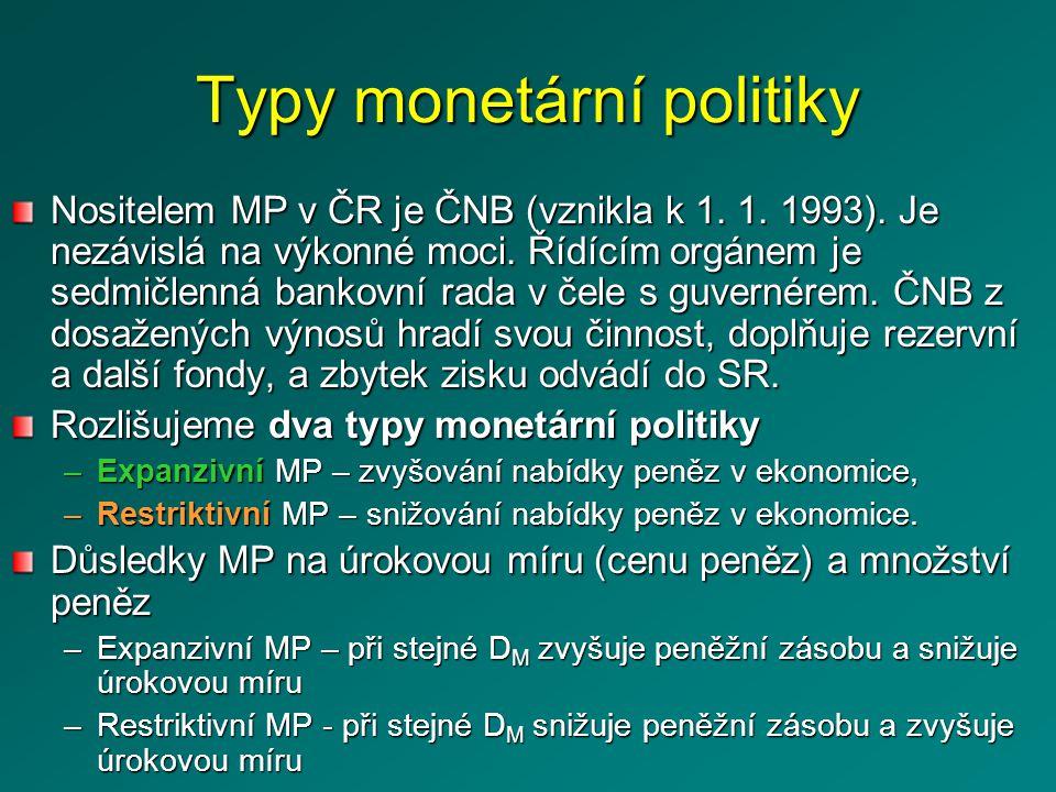 Typy monetární politiky Nositelem MP v ČR je ČNB (vznikla k 1.