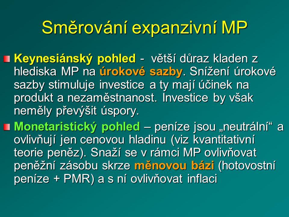 Směrování expanzivní MP Keynesiánský pohled - větší důraz kladen z hlediska MP na úrokové sazby.