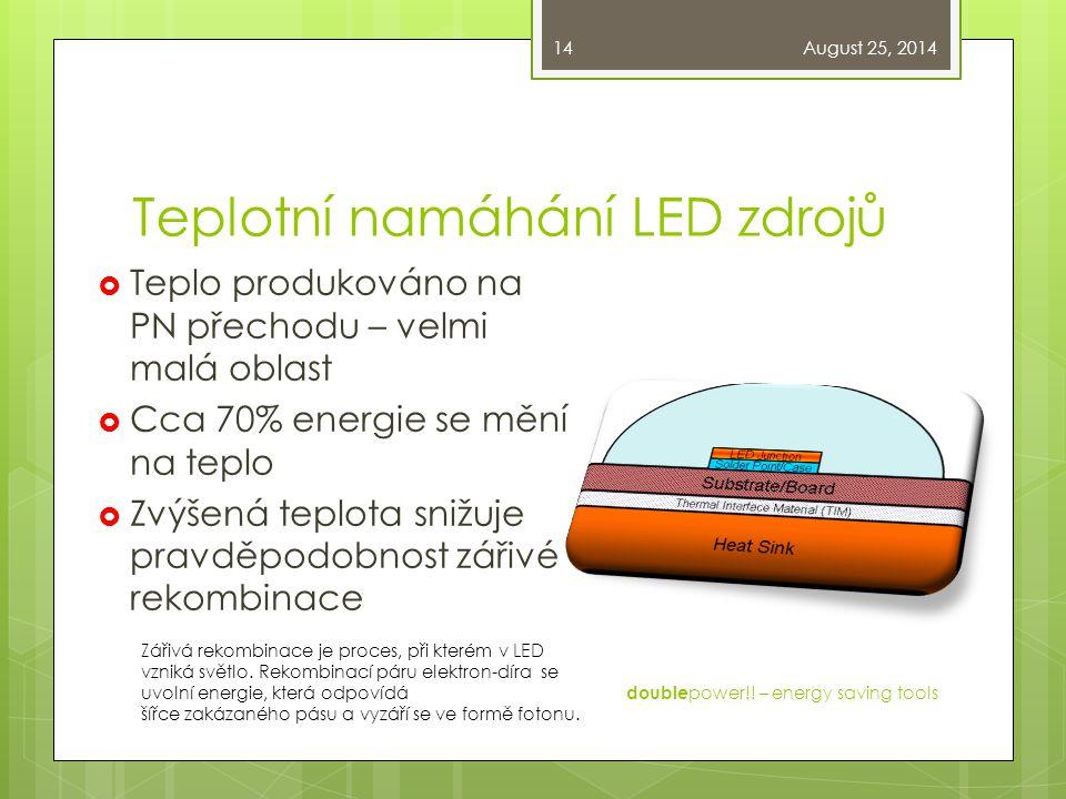 Teplotní namáhání LED zdrojů August 25, 2014 double power!! – energy saving tools 14  Teplo produkováno na PN přechodu – velmi malá oblast  Cca 70%