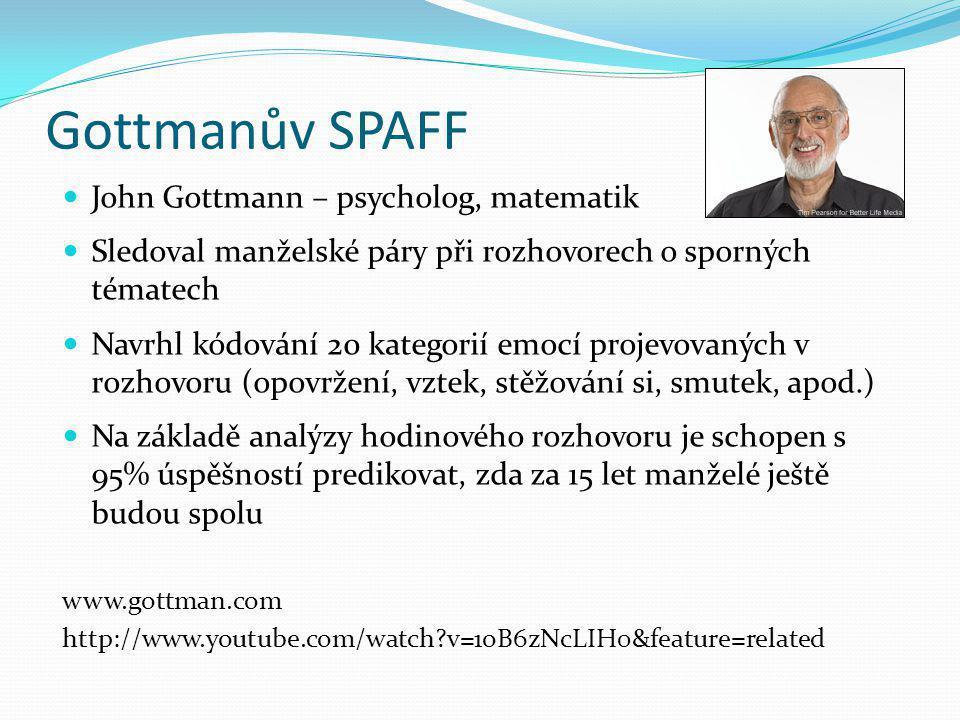 Szondiho test pudů a osudu Dr. Leopold Szondi
