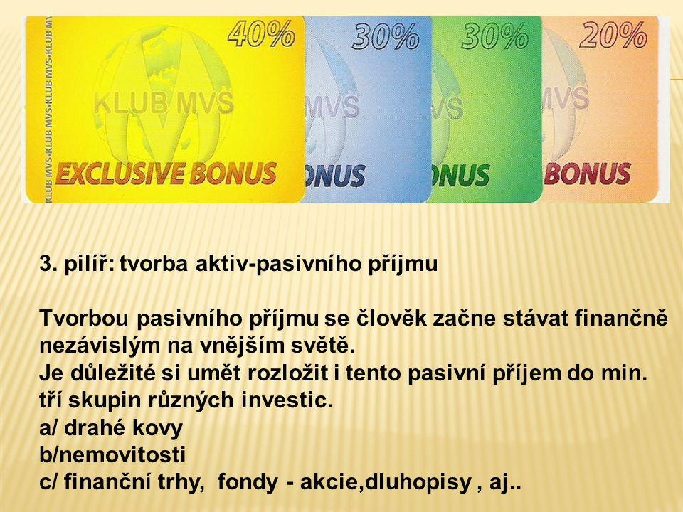 3. pilíř: tvorba aktiv-pasivního příjmu Tvorbou pasivního příjmu se člověk začne stávat finančně nezávislým na vnějším světě. Je důležité si umět rozl