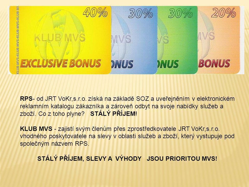 RPS- od JRT VoKr,s.r.o. získá na základě SOZ a uveřejněním v elektronickém reklamním katalogu zákazníka a zároveň odbyt na svoje nabídky služeb a zbož