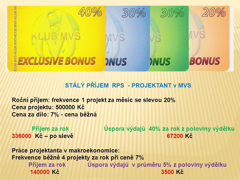 STÁLÝ PŘÍJEM RPS - PROJEKTANT v MVS Roční příjem: frekvence 1 projekt za měsíc se slevou 20% Cena projektu: 500000 Kč Cena za dílo: 7% - cena běžná Př