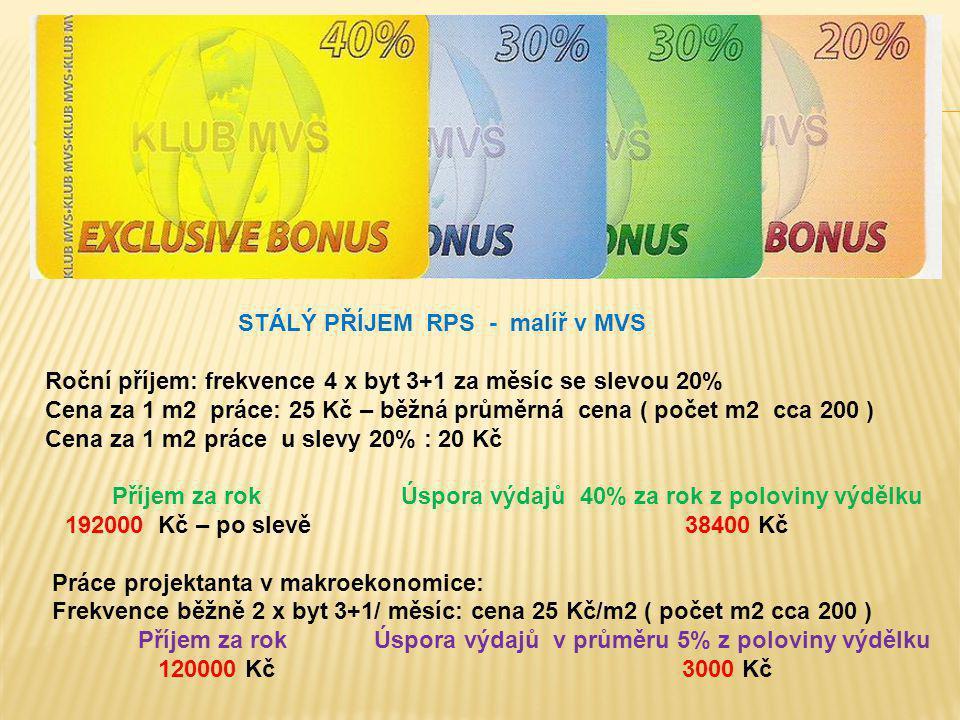 STÁLÝ PŘÍJEM RPS - malíř v MVS Roční příjem: frekvence 4 x byt 3+1 za měsíc se slevou 20% Cena za 1 m2 práce: 25 Kč – běžná průměrná cena ( počet m2 c