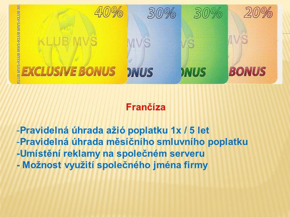 Frančíza -Pravidelná úhrada ažió poplatku 1x / 5 let -Pravidelná úhrada měsíčního smluvního poplatku -Umístění reklamy na společném serveru - Možnost