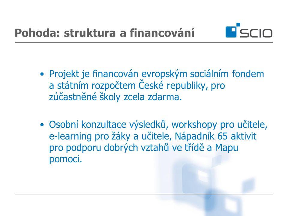 Pohoda: struktura a financování Projekt je financován evropským sociálním fondem a státním rozpočtem České republiky, pro zúčastněné školy zcela zdarm