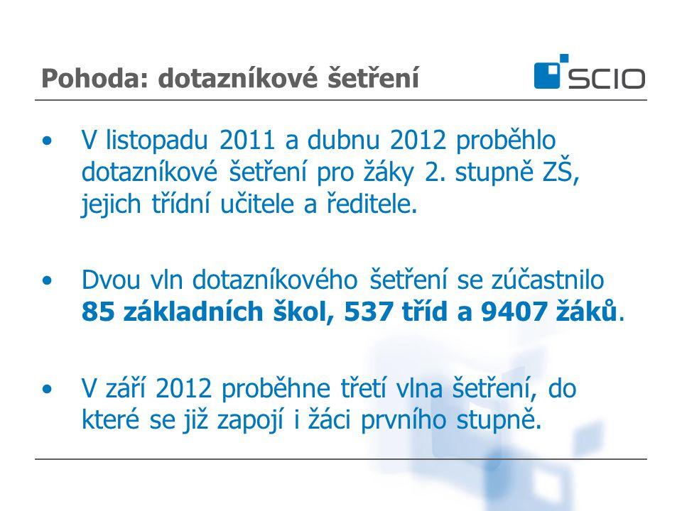 Pohoda: dotazníkové šetření V listopadu 2011 a dubnu 2012 proběhlo dotazníkové šetření pro žáky 2. stupně ZŠ, jejich třídní učitele a ředitele. Dvou v