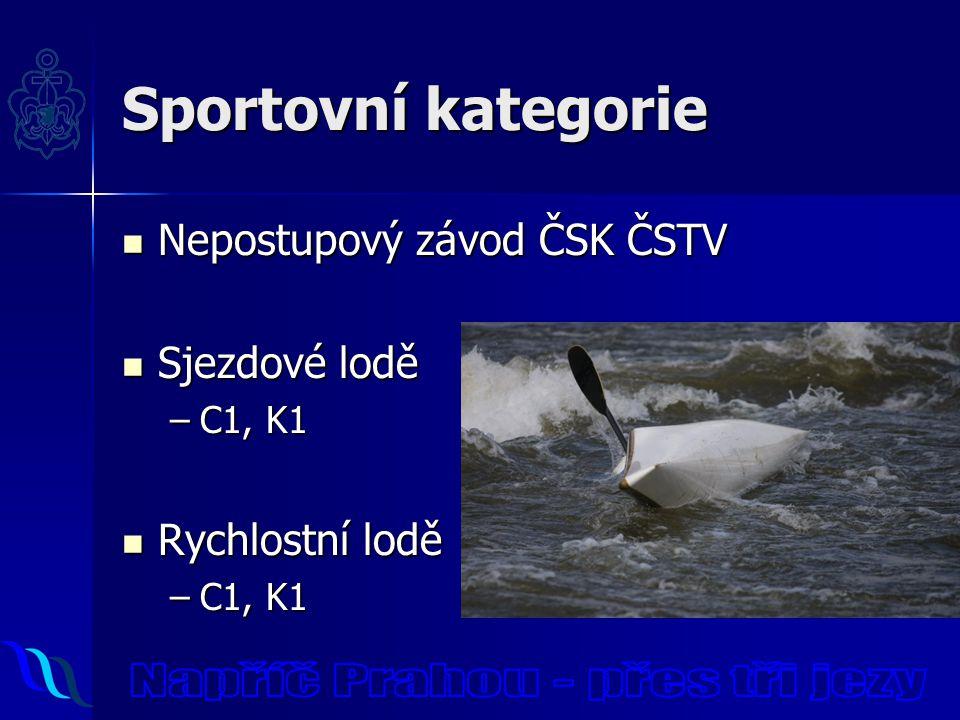 Sportovní kategorie Nepostupový závod ČSK ČSTV Nepostupový závod ČSK ČSTV Sjezdové lodě Sjezdové lodě –C1, K1 Rychlostní lodě Rychlostní lodě –C1, K1