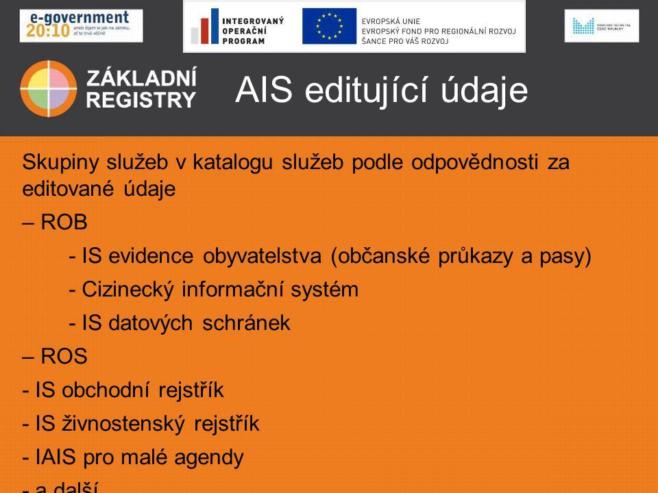 AIS editující údaje Skupiny služeb v katalogu služeb podle odpovědnosti za editované údaje – ROB - IS evidence obyvatelstva (občanské průkazy a pasy)