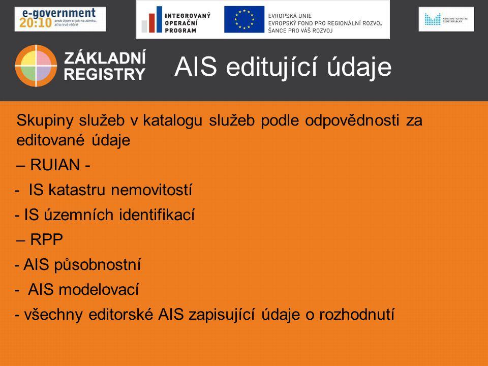 AIS editující údaje Skupiny služeb v katalogu služeb podle odpovědnosti za editované údaje – RUIAN - - IS katastru nemovitostí - IS územních identifik
