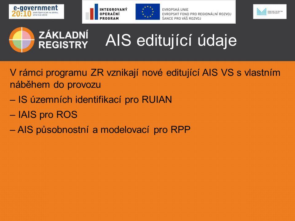 AIS editující údaje V rámci programu ZR vznikají nové editující AIS VS s vlastním náběhem do provozu – IS územních identifikací pro RUIAN – IAIS pro R