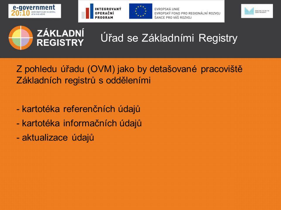 Úřad se Základními Registry Z pohledu úřadu (OVM) jako by detašované pracoviště Základních registrů s odděleními - kartotéka referenčních údajů - kart