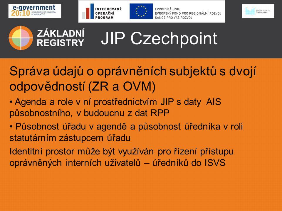 JIP Czechpoint Správa údajů o oprávněních subjektů s dvojí odpovědností (ZR a OVM) Agenda a role v ní prostřednictvím JIP s daty AIS působnostního, v
