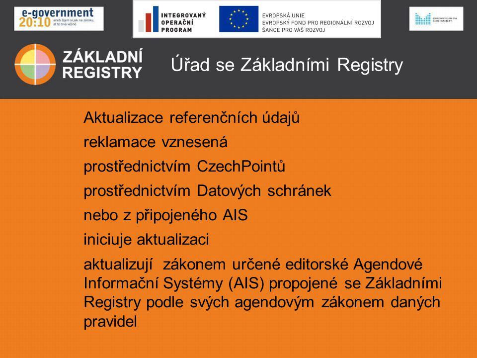 Úřad se Základními Registry Aktualizace referenčních údajů reklamace vznesená prostřednictvím CzechPointů prostřednictvím Datových schránek nebo z při