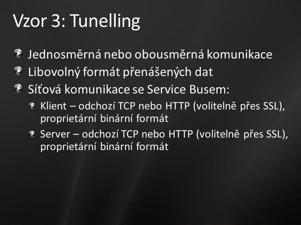 Vzor 3: Tunelling Jednosměrná nebo obousměrná komunikace Libovolný formát přenášených dat Síťová komunikace se Service Busem: Klient – odchozí TCP nebo HTTP (volitelně přes SSL), proprietární binární formát Server – odchozí TCP nebo HTTP (volitelně přes SSL), proprietární binární formát
